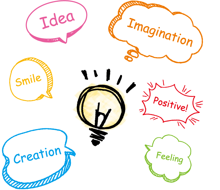 Idea Imagination Smile Positive Creation Feeling